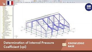 [FR] Determination of internal pressure coefficients (cpi)