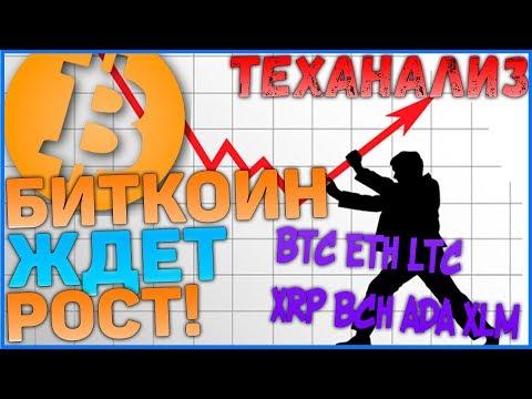 Как зарабатывать на биржах бинарных опционов