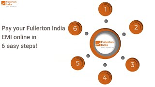 How to Pay your Fullerton India EMI Online