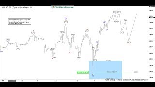 Dow Jones Future ($YM_F) Bullish Structure Likely Extends | ELLIOTT WAVE FORECAST