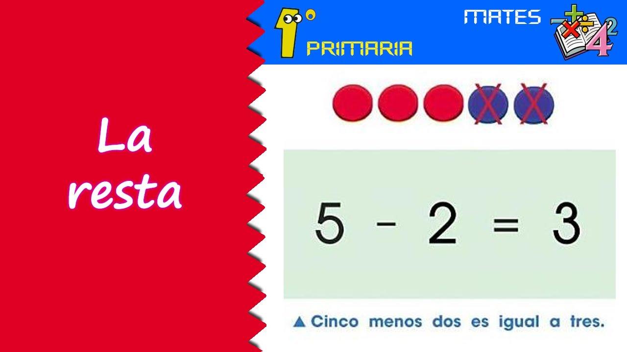 Matemáticas. 1º Primaria. Tema 3: La resta