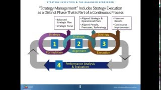 Webinar: Strategy Execution and the Balanced Scorecard