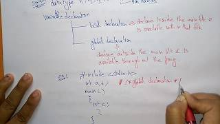 difference between local and global variables in c