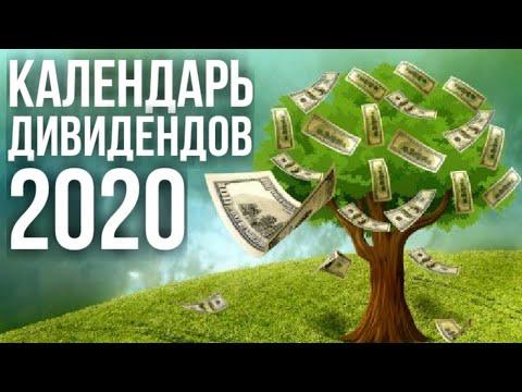 Календарь дивидендов 2020: как узнать даты отсечки и предстоящие выплаты по российским акциям