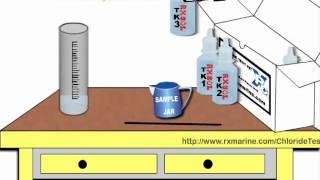 Chloride test kit method