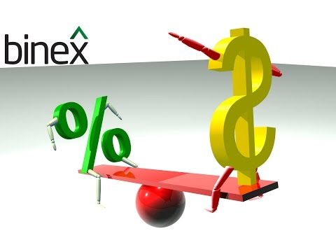 Стратегии цен на опционах