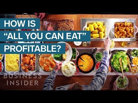 Jak fungují restaurace s neomezenou konzumací?