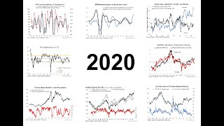 VIDEO: 10 Charts to Watch in 2020