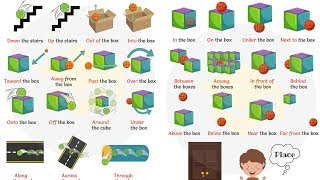 Prepositions Of Place And Movement In English | Prepositions With Pictures