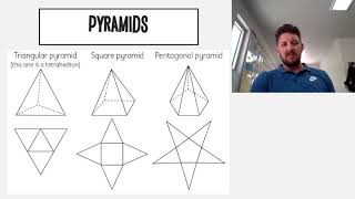 Nets of Prisms and Pyramids