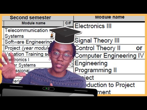 My Whole Computer Engineering Degree in 11 Minutes!