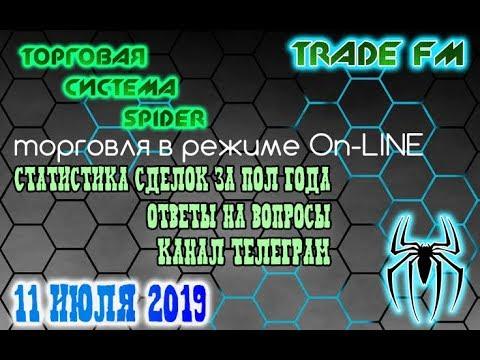Торговая система форекс сигнал 30 точки входа