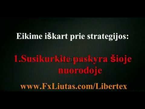 Zyskowna strategia forex