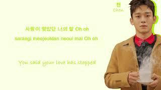 EXO Stay (Color Coded Hangul/Rom/Eng Lyrics)