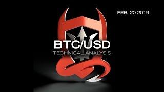 Bitcoin Technical Analysis (BTC/USD) : Where