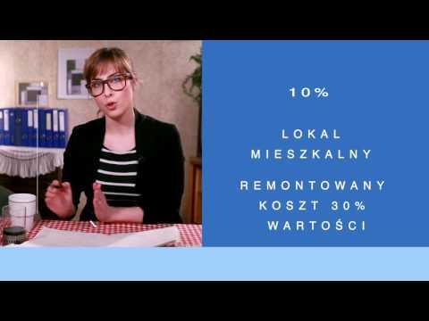 Jak obniżyć podatki – lokal w działalności gospodarczej.