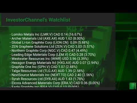 InvestorChannel's Graphite Watchlist Update for Monday, Au ... Thumbnail