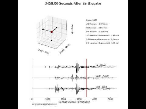 9/8/17 Mexico Earthquake Visualization - Station SNZO