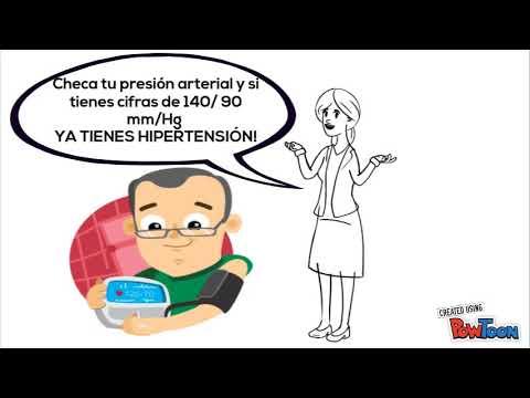 Malyshev vídeo sobre la hipertensión