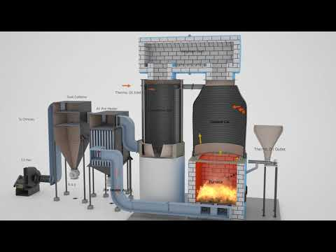 Oil Fired Horizontal Thermic Fluid Heater