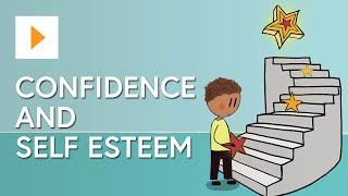 Wellbeing For Children: Confidence And Self-Esteem