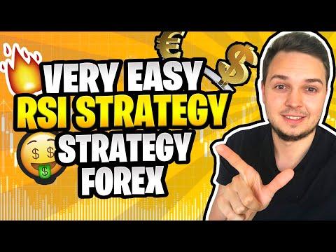 Savaitės diagramos akcijų prekybos strategija