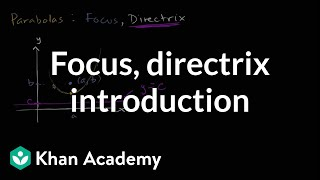 Focus And Directrix Introduction