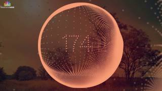 Solfeggio 174 Hz ◈ Helps in Pain Relief | Pure Miracle Tones ✿ S4T1