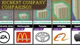 Richest Company Comparison