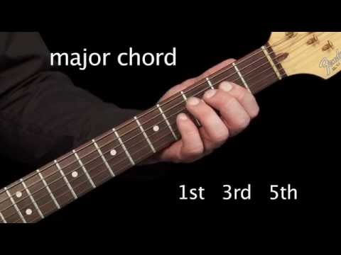 Learn Guitar Lessons - extended chords