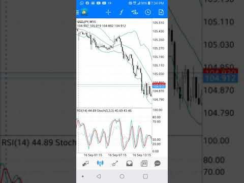Dienos prekybos strategijos tradingsim
