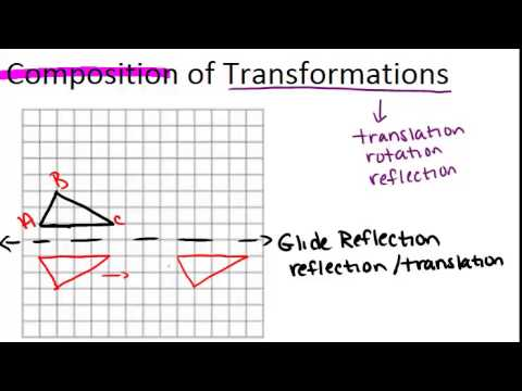 Compositions of transformations homework chart