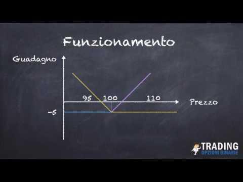 Strategia di fibonacci per video di opzioni binarie