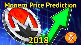 Monero Coin Predictions 2018 | Entrepreneur News
