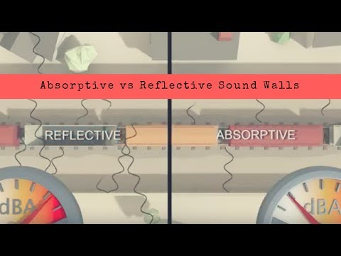 Sound Absorption vs Sound Reflection