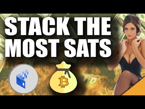 Bitcoin rinkos tyrimai