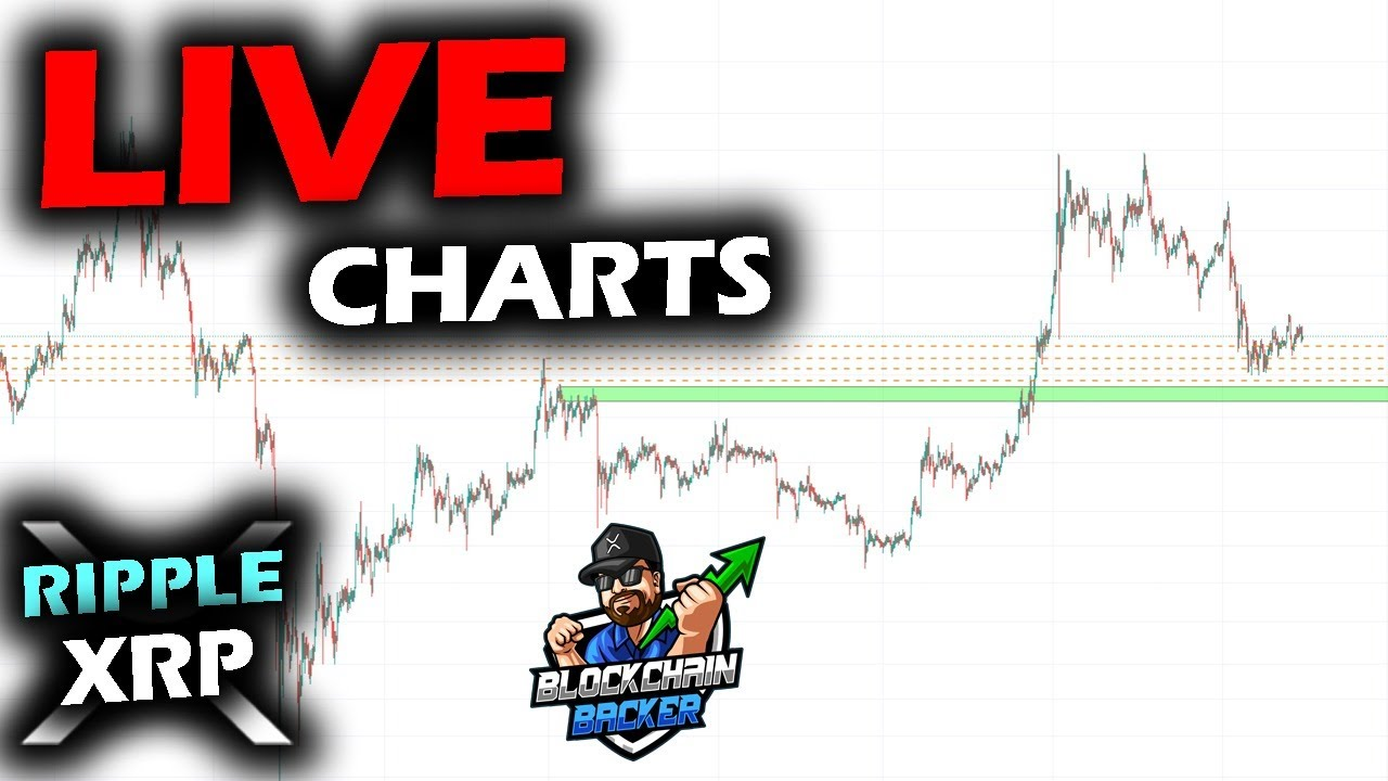 LIVE CHART REVIEW of RIPPLE XRP PRICE CHART Bitcoin and Altcoins #Ripple #XRP