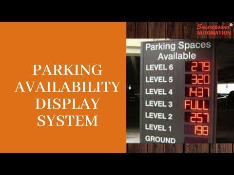 Parking Slot Guidance System