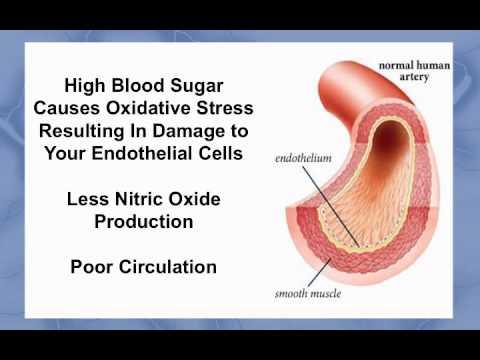 Blutzuckertests mit einer Rate von Cholesterin