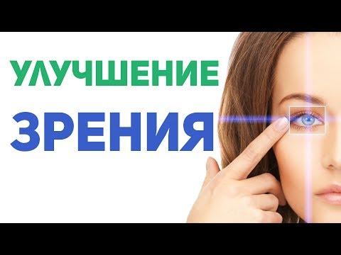 Зарядка для глаз для улучшения зрения норбекова