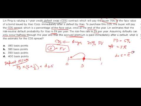 GARP FRM 2013 Part 2 Sample Paper Questions 6 - YouTube