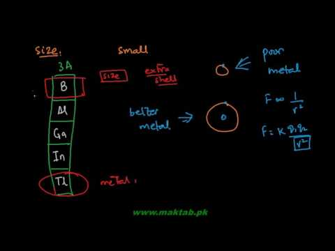 FSc Chemistry Book2, CH 3, LEC 1: General Introduction and Occurance of Group IIIA Elements