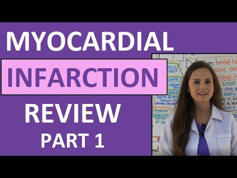 Faza e hipertensionit dhe rreziqet