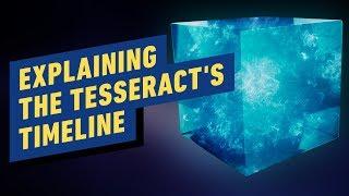 Explaining the Confusing Tesseract Timeline