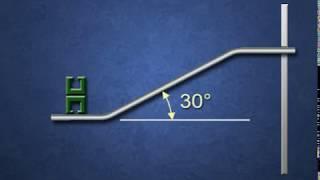 Measuring method for Offset Bends