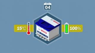 Азбука АКБ: Как мне правильно хранить аккумулятор
