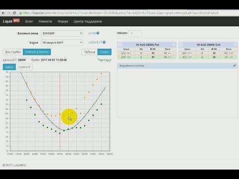 Технический индикатор macd в бинарных опционах