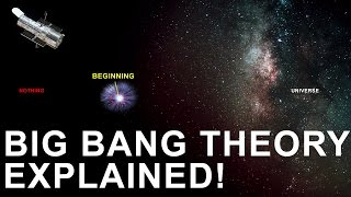 The Big Bang Theory - Explained (expanding universe theory)