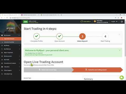 Kereskedelmi bitcoin az ig piacokon