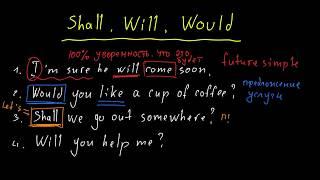Модальные глаголы SHALL, WILL, WOULD